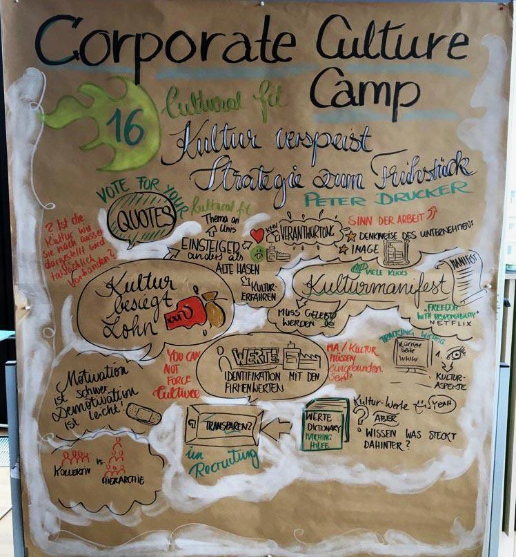 Unternehmenskultur ist kein Marketing-Instrument