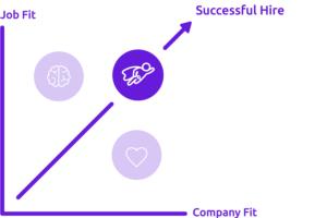 CompanyMatch-empowering-hiring-succes