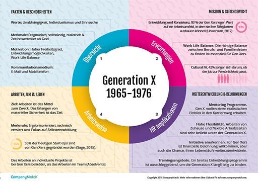 Generation-x-infographic
