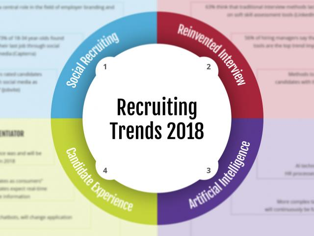 What are the Recruiting Trends of 2018?